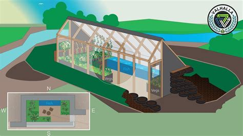 The Farm of the Future | Earthship Inspired Greenhouse